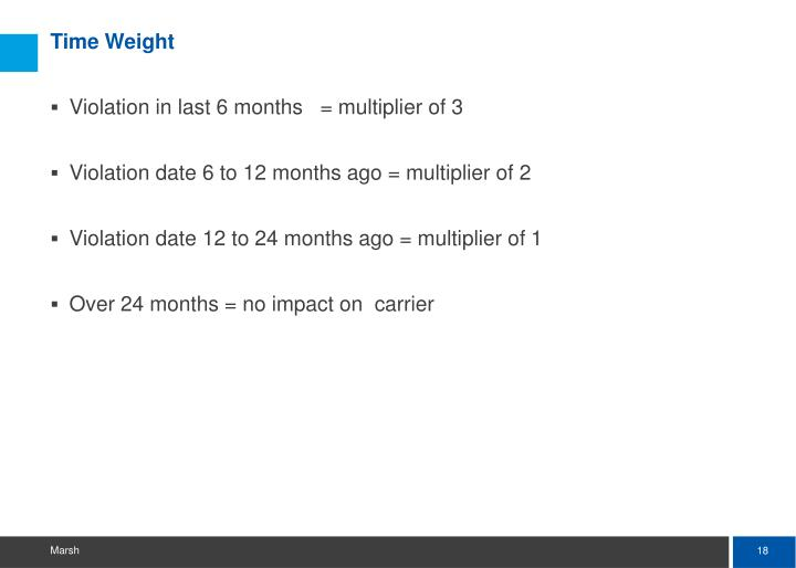 Time Weight