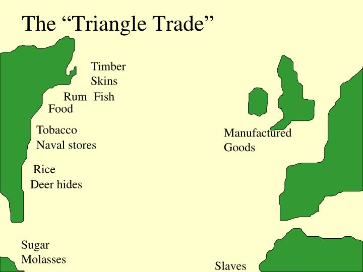 "The ""Triangle Trade"""