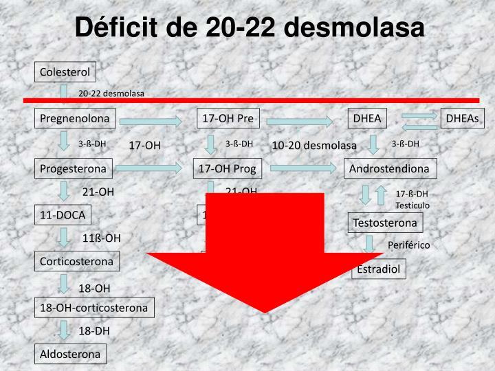 Déficit de 20-22 desmolasa