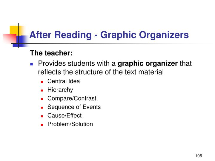 After Reading - Graphic Organizers