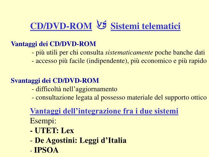 CD/DVD-ROM