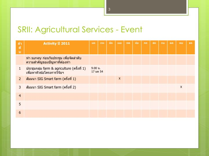 Srii agricultural services event