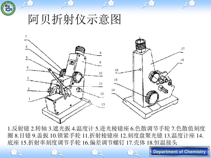 阿贝折射仪示意图