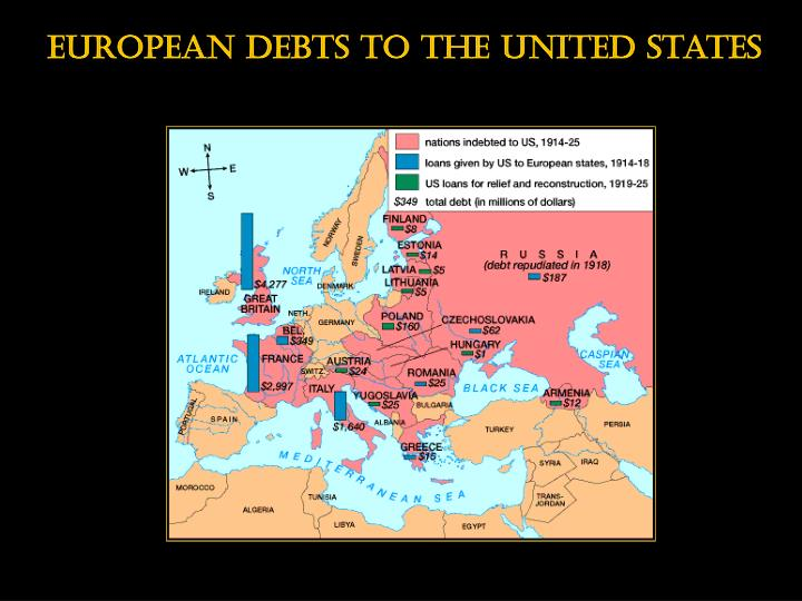 European debts to the united states
