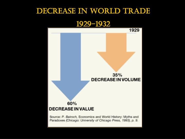 Decrease in world trade