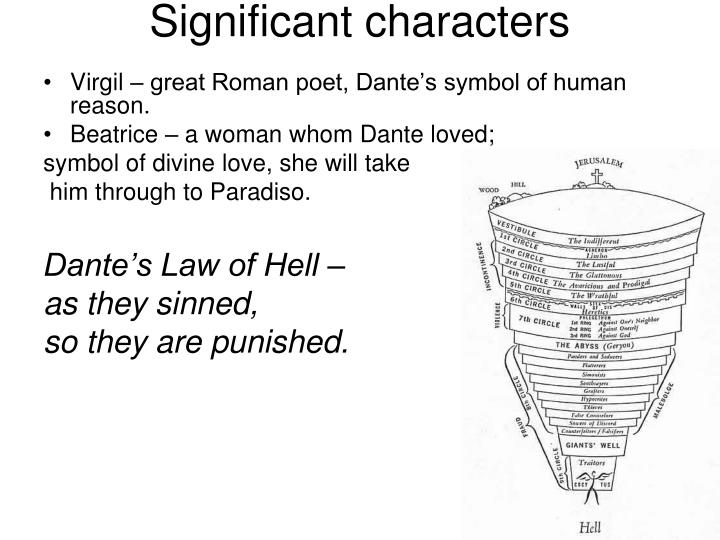 an analysis of the use of blindness in dantes inferno and purgatorio If the best place to begin discussing purgatorio was its at least as a fictional premise--dante's claim that he had a struck blind by a.