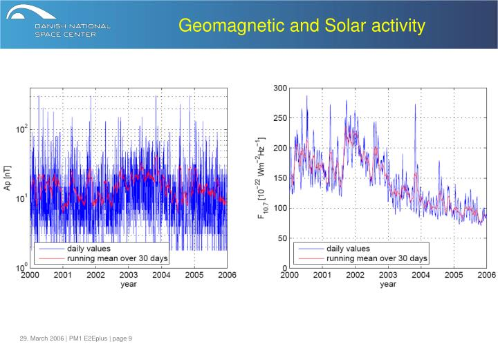 Geomagnetic and Solar activity