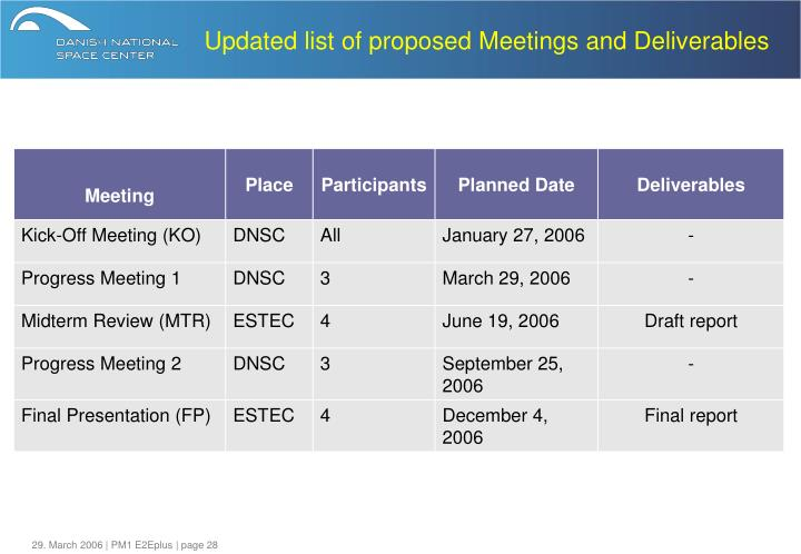 Updated list of proposed Meetings and Deliverables