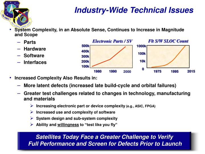 Industry wide technical issues