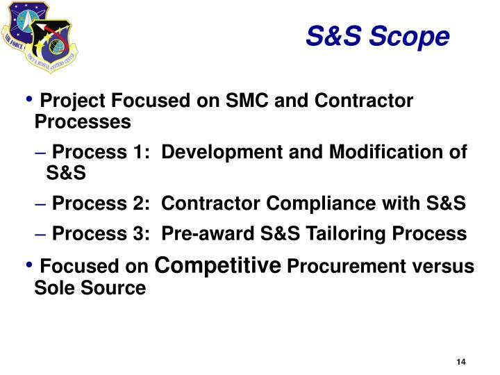 S&S Scope