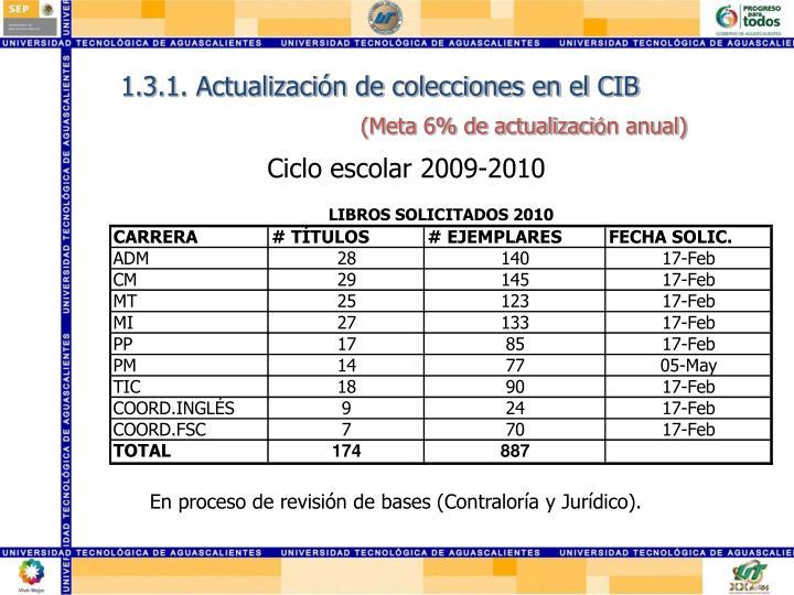 1.3.1. Actualización de colecciones en el CIB