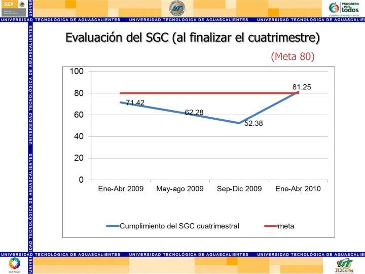 Evaluación del SGC (al finalizar el cuatrimestre)