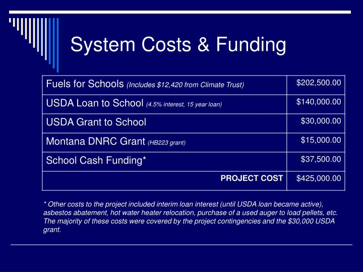 System Costs & Funding