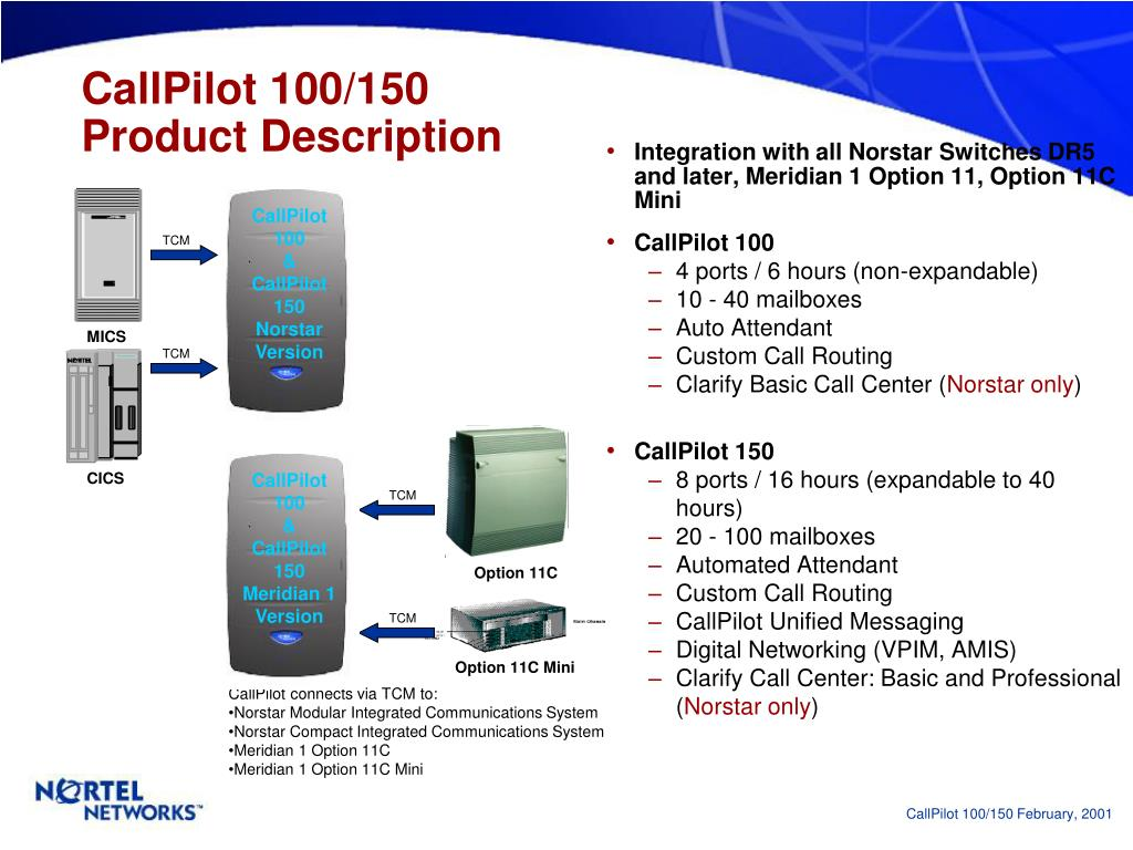 PPT - CallPilot 100 & CallPilot 150 Voice Messaging
