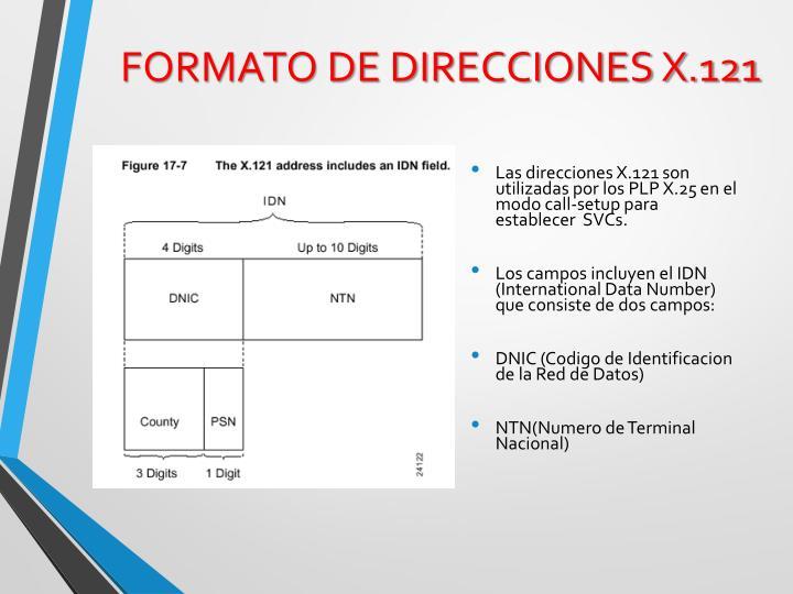 FORMATO DE DIRECCIONES X.121