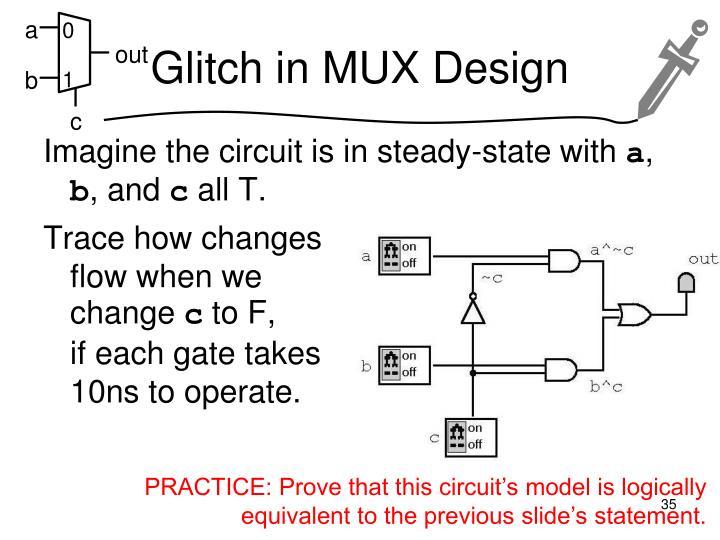 Glitch in MUX Design