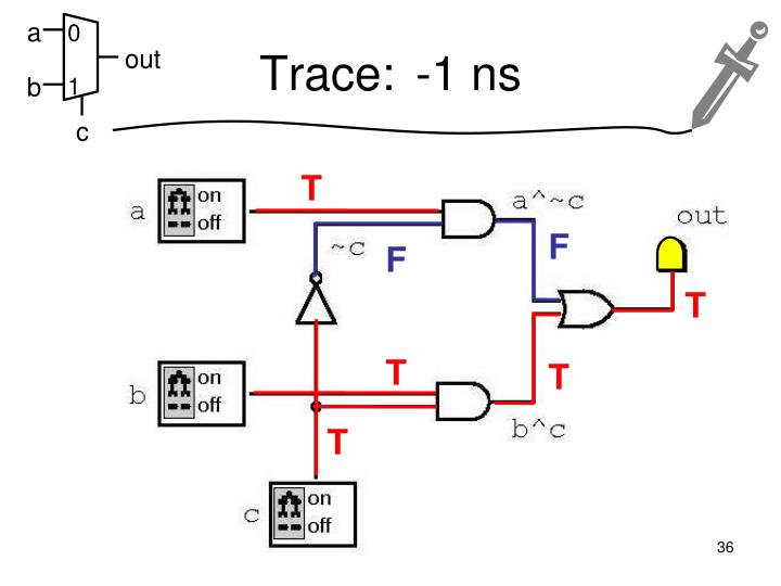 Trace:-1 ns