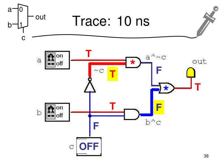 Trace:10 ns