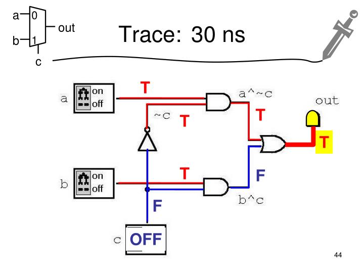 Trace:30 ns