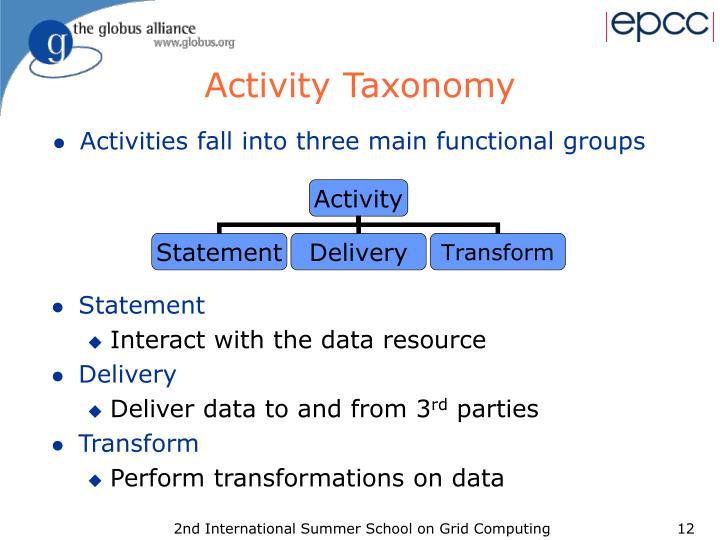 Activity Taxonomy