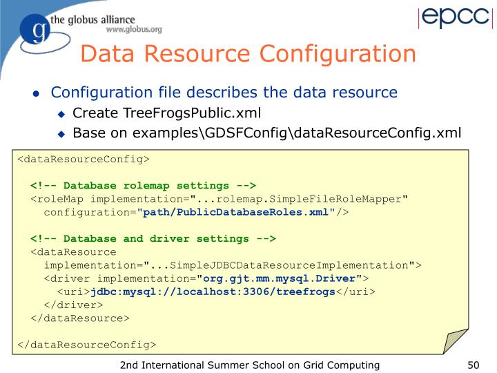 Data Resource Configuration