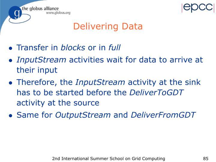 Delivering Data