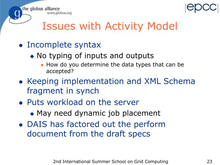 Issues with Activity Model