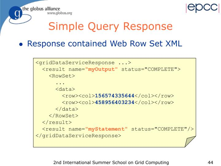Simple Query Response