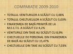 compara ie 2009 2010