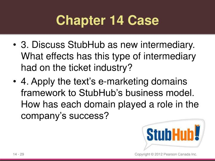 describe how the four online marketing domains apply to stubhub Other names for this topic include search engine marketing (sem), online advertising, or pay-per-click (ppc) marketing very often, marketers use these terms interchangeably to describe the same concept — traffic purchased through online ads.