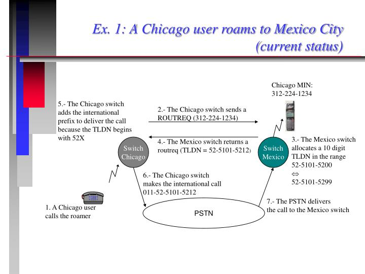 Ex 1 a chicago user roams to mexico city current status
