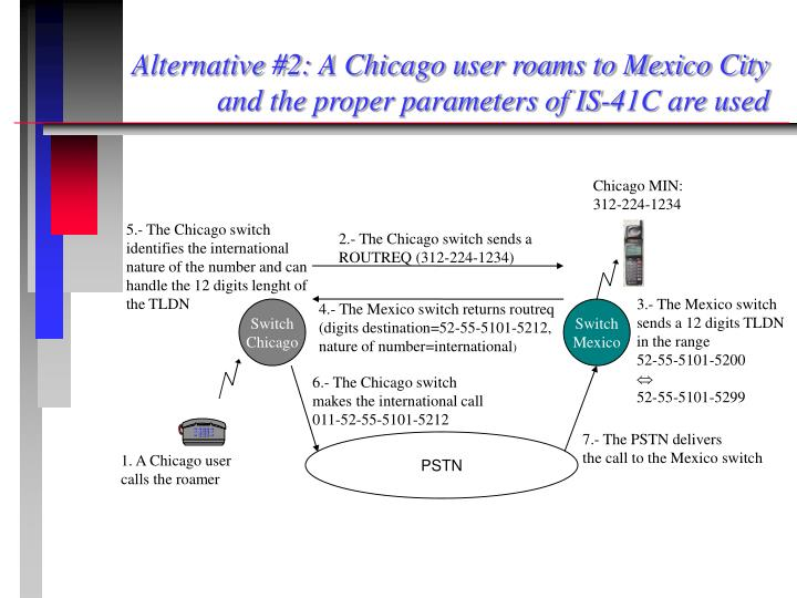 Alternative #2: A Chicago user roams to Mexico City and the proper parameters of IS-41C are used