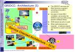 gridcc architecture i