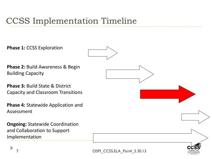 CCSS Implementation Timeline