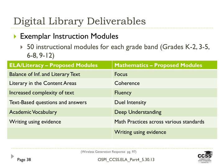 Digital Library Deliverables