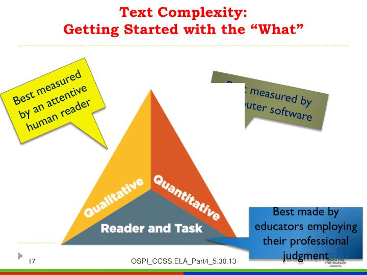 Text Complexity:
