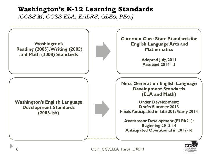 Washington's K-12 Learning Standards