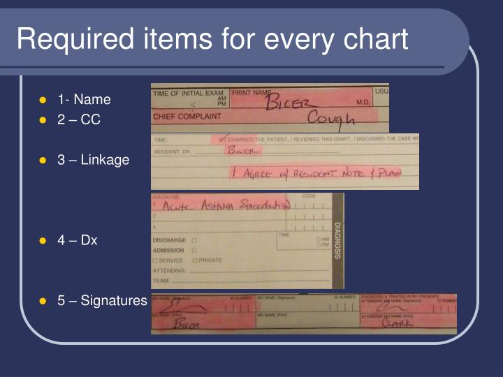 Required items for every chart