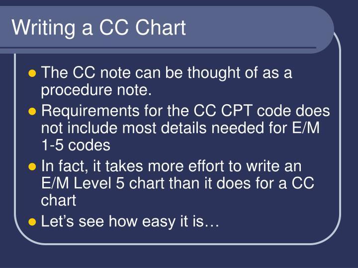 Writing a CC Chart