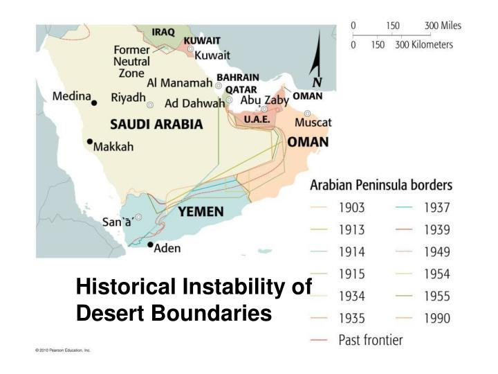 Historical Instability of Desert Boundaries