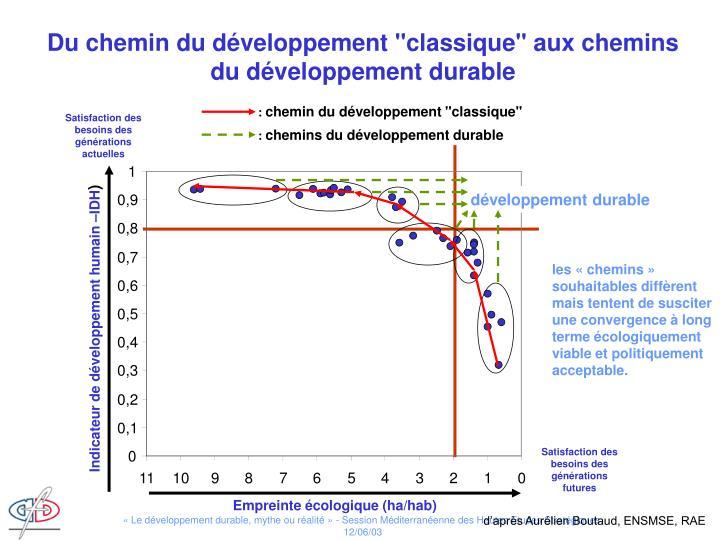 """Du chemin du développement """"classique"""" aux chemins du développement durable"""