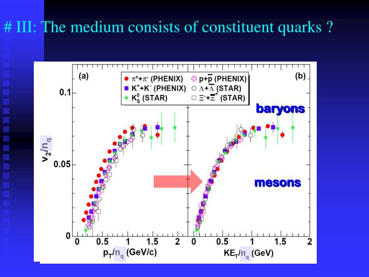 # III: The medium consists of constituent quarks ?