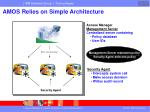 amos relies on simple architecture