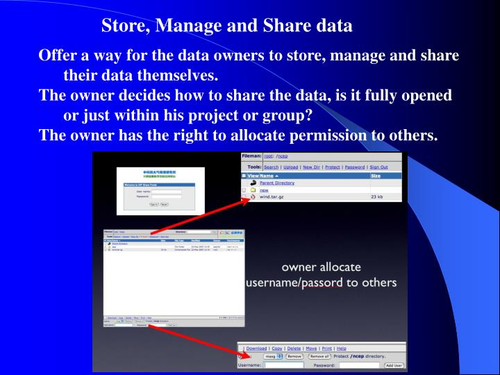 Store, Manage and Share data