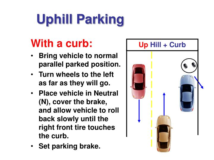 Uphill Parking