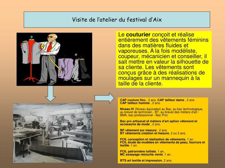 Visite de l'atelier du festival d'Aix