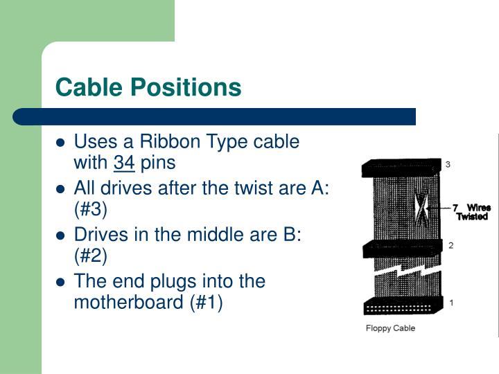 Cable Positions
