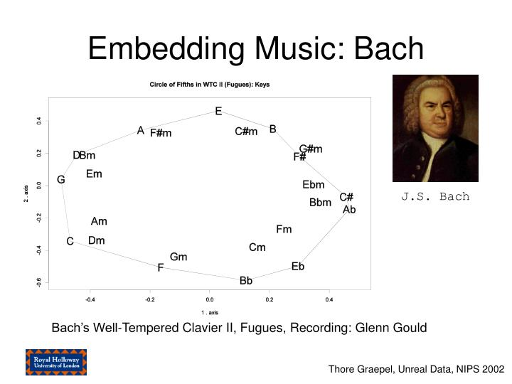 Embedding Music: Bach