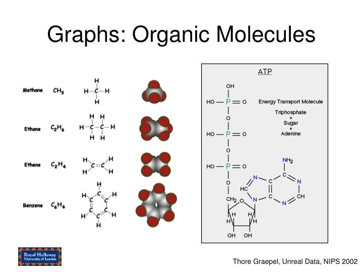Graphs: Organic Molecules
