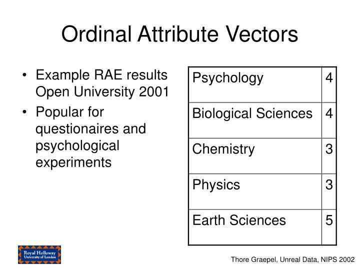 Ordinal Attribute Vectors